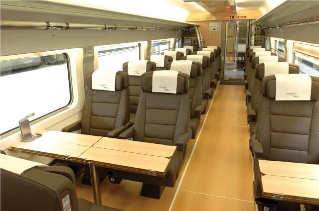 Viagem de trem de Paris a Barcelona